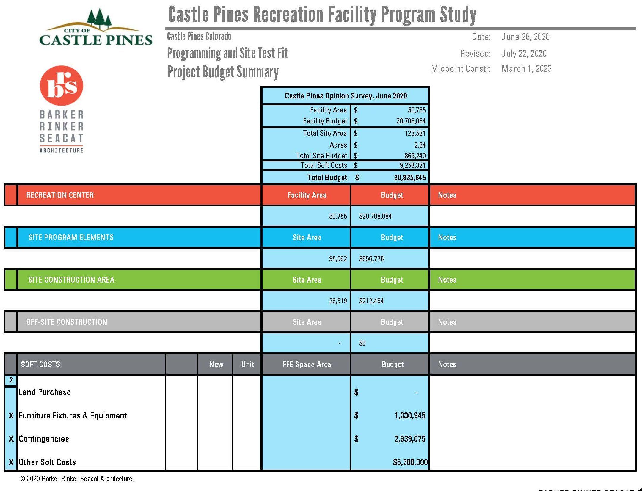 Castle Pines Recreation Center Study Program Study 2020_07_JPEG_Page_2