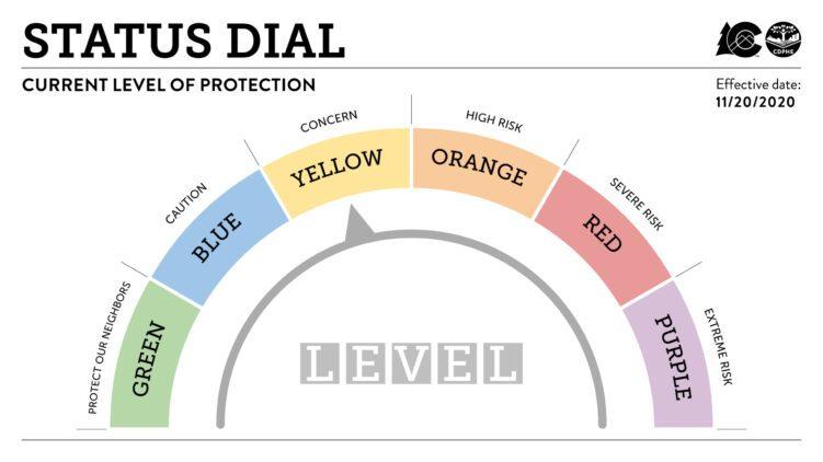 Dial-Level-Yellow-with-headline